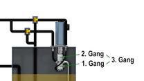 ServoGear Hydraulic